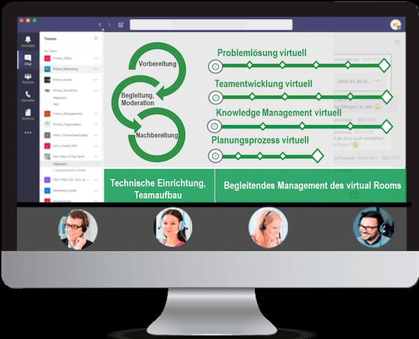 Managed Virtual Meetings
