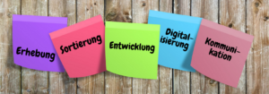Post-its vor Holzwand mit Aufschrift Erhebung, Sortierung, Entwicklung, Digitalisierung, Kommunikation